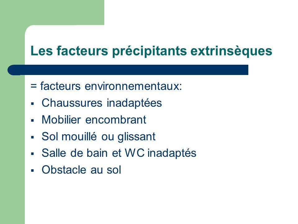 Les facteurs précipitants extrinsèques