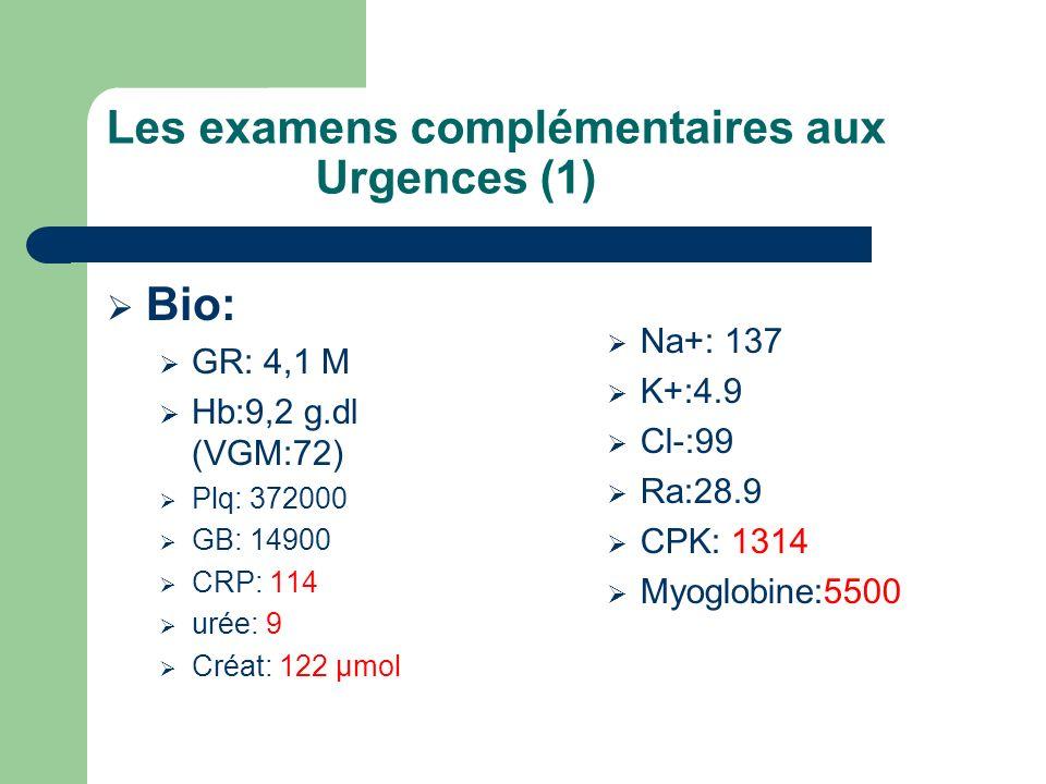 Les examens complémentaires aux Urgences (1)