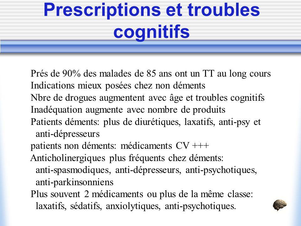 Prescriptions et troubles cognitifs
