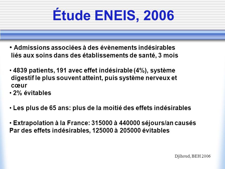 Étude ENEIS, 2006 Admissions associées à des évènements indésirables