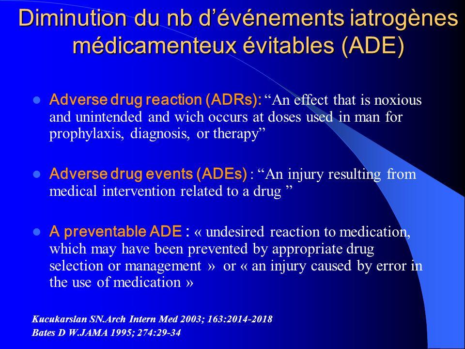 Diminution du nb d'événements iatrogènes médicamenteux évitables (ADE)