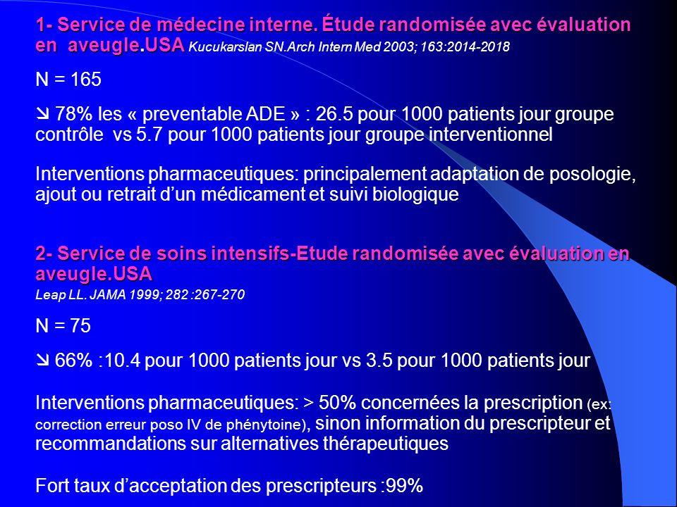  66% :10.4 pour 1000 patients jour vs 3.5 pour 1000 patients jour