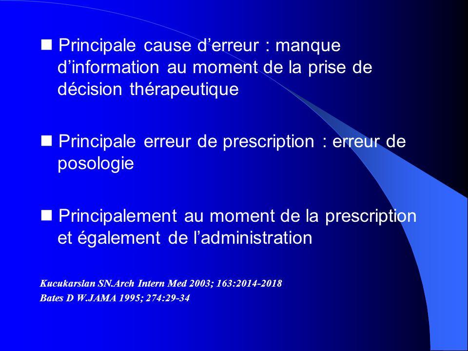  Principale erreur de prescription : erreur de posologie