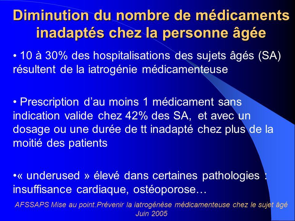 Diminution du nombre de médicaments inadaptés chez la personne âgée