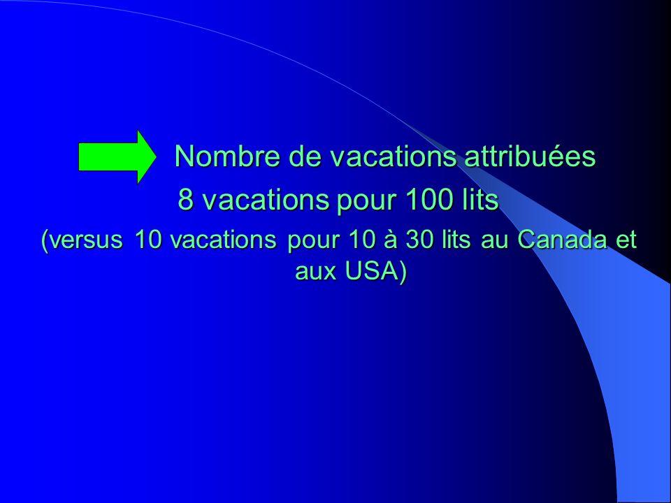 8 vacations pour 100 lits Nombre de vacations attribuées