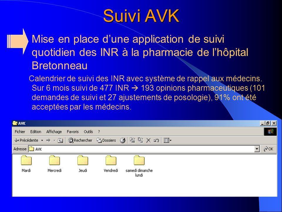 Suivi AVK Mise en place d'une application de suivi quotidien des INR à la pharmacie de l'hôpital Bretonneau.