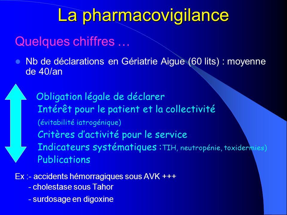 La pharmacovigilance Quelques chiffres …