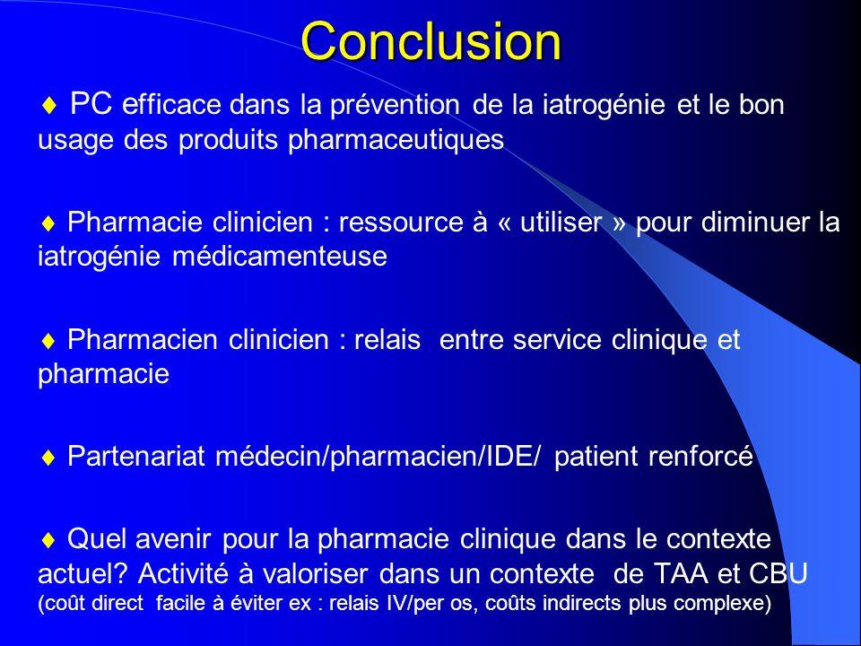Conclusion  PC efficace dans la prévention de la iatrogénie et le bon usage des produits pharmaceutiques.