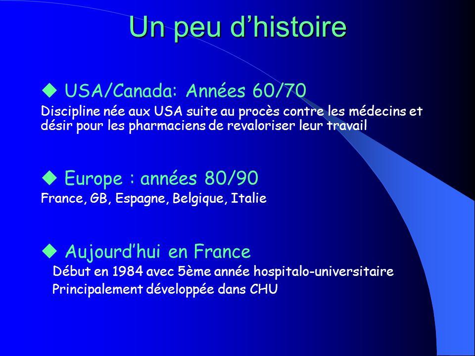 Un peu d'histoire  USA/Canada: Années 60/70  Europe : années 80/90