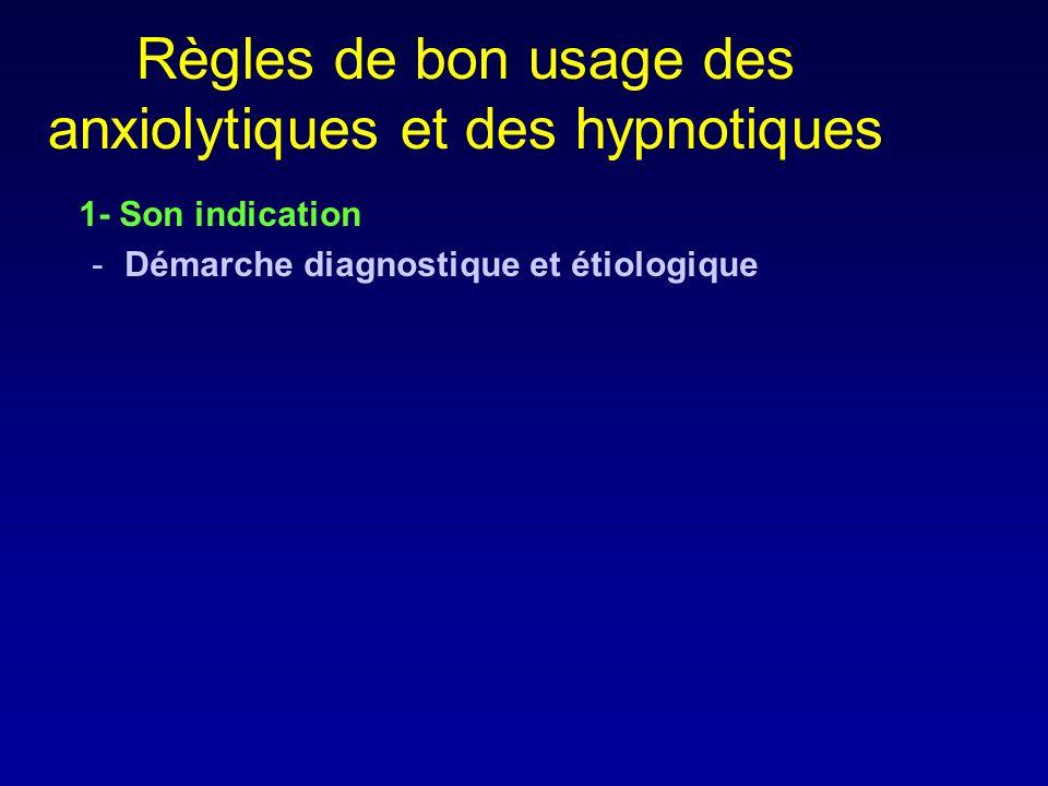 Règles de bon usage des anxiolytiques et des hypnotiques