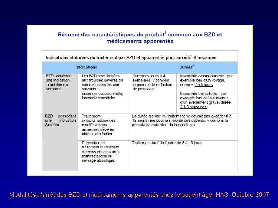 Modalités d'arrêt des BZD et médicaments apparentés chez le patient âgé, HAS, Octobre 2007