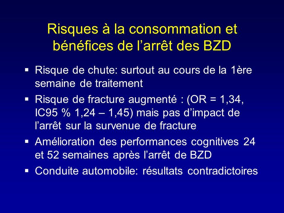Risques à la consommation et bénéfices de l'arrêt des BZD