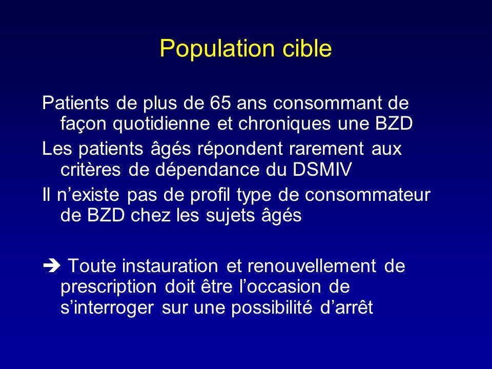 Population cible Patients de plus de 65 ans consommant de façon quotidienne et chroniques une BZD.