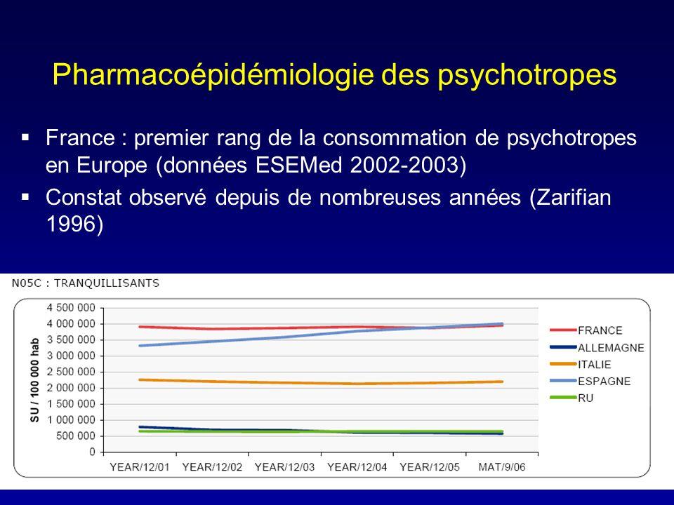 Pharmacoépidémiologie des psychotropes
