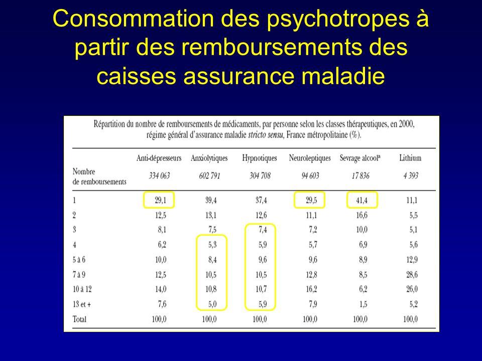 Consommation des psychotropes à partir des remboursements des caisses assurance maladie