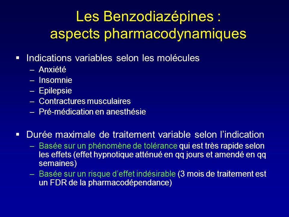 Les Benzodiazépines : aspects pharmacodynamiques