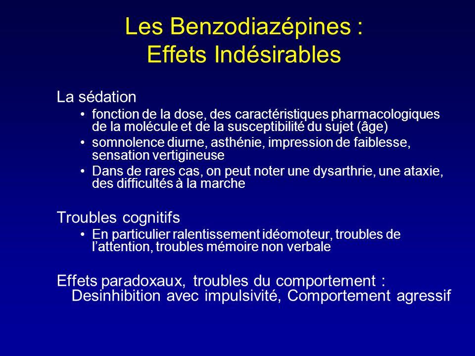 Les Benzodiazépines : Effets Indésirables