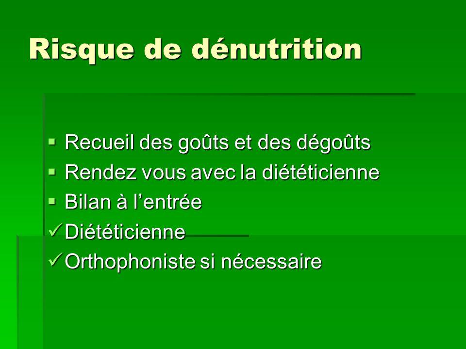 Risque de dénutrition Recueil des goûts et des dégoûts