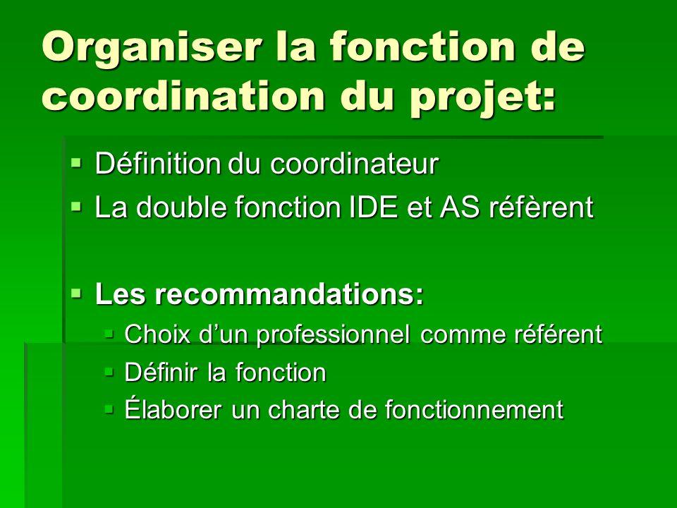 Organiser la fonction de coordination du projet:
