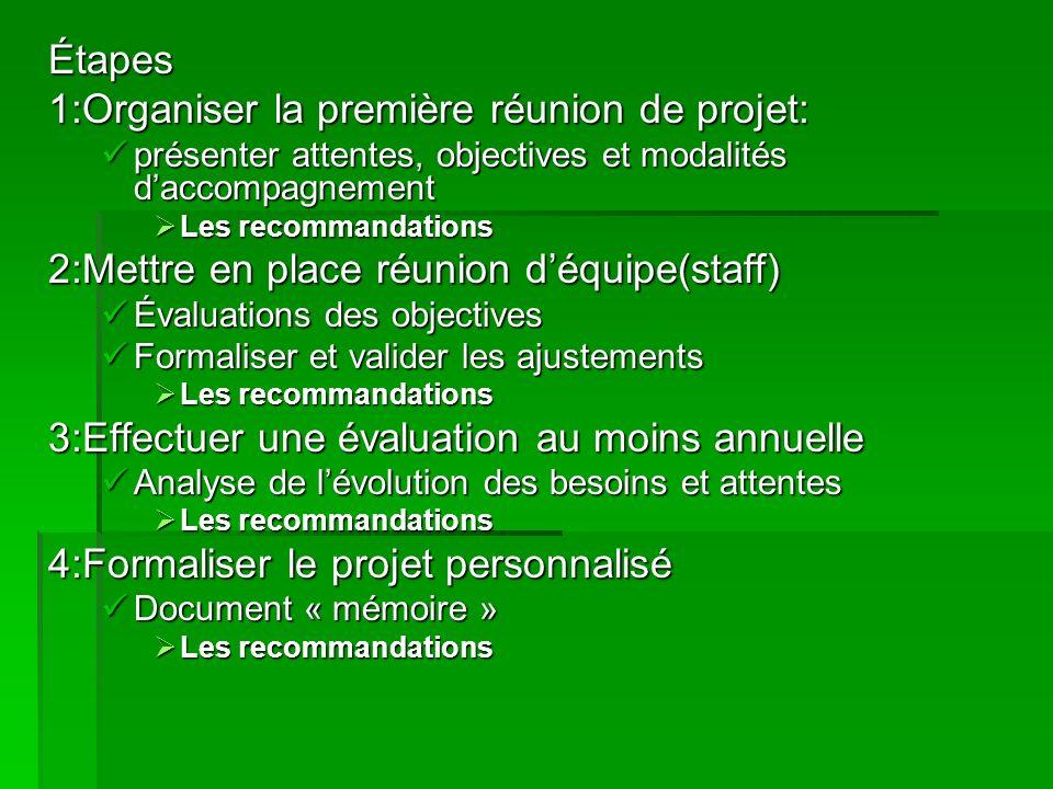 1:Organiser la première réunion de projet: