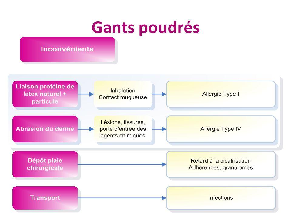 Hygiène risques et qualité chez la personne agée - Septembre 2010