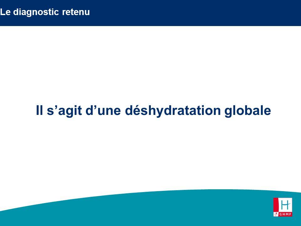 Il s'agit d'une déshydratation globale