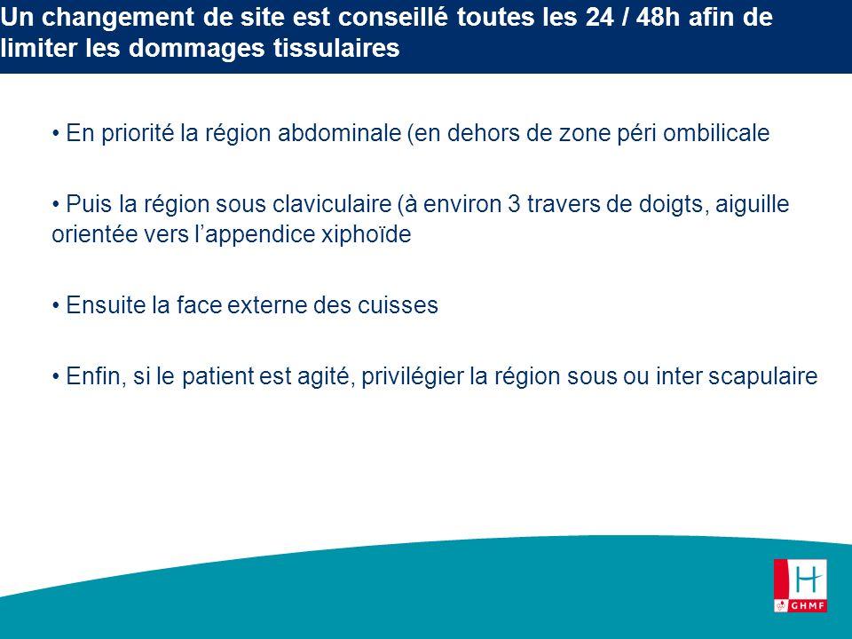 Un changement de site est conseillé toutes les 24 / 48h afin de limiter les dommages tissulaires