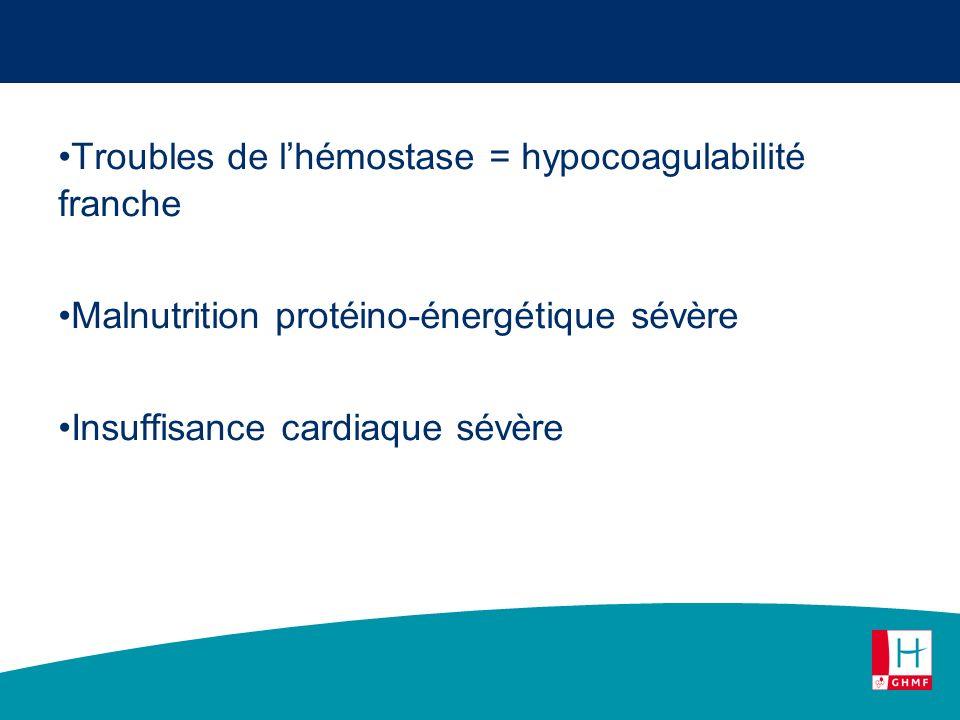 Troubles de l'hémostase = hypocoagulabilité franche