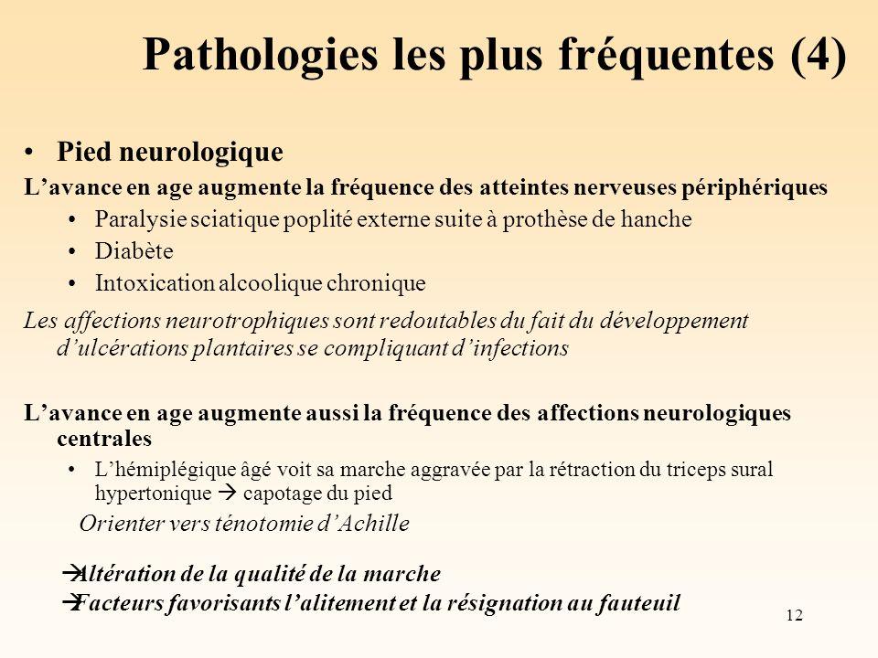 Pathologies les plus fréquentes (4)