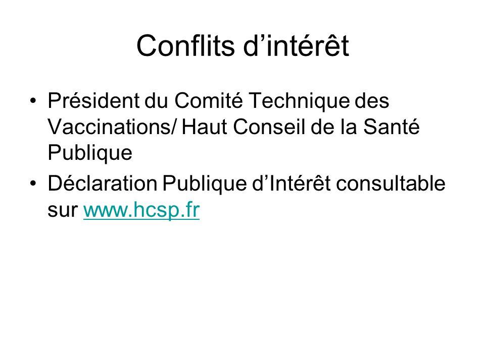 Conflits d'intérêt Président du Comité Technique des Vaccinations/ Haut Conseil de la Santé Publique.