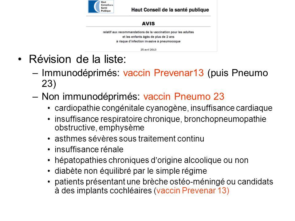 Révision de la liste: Immunodéprimés: vaccin Prevenar13 (puis Pneumo 23) Non immunodéprimés: vaccin Pneumo 23.