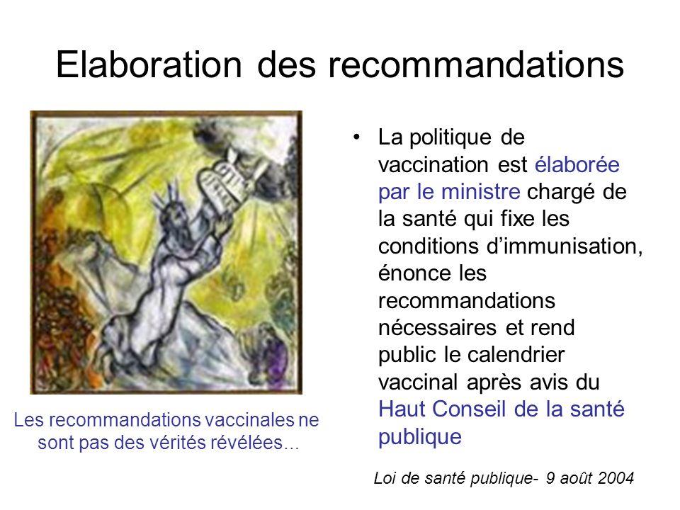 Elaboration des recommandations