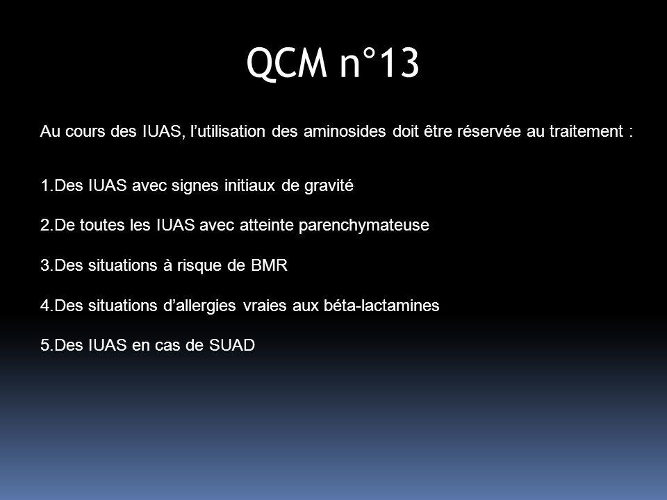 QCM n°13 Au cours des IUAS, l'utilisation des aminosides doit être réservée au traitement : Des IUAS avec signes initiaux de gravité.