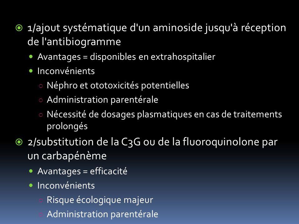 2/substitution de la C3G ou de la fluoroquinolone par un carbapénème