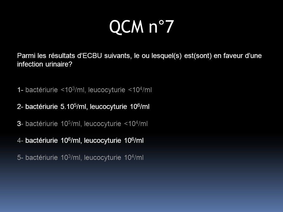 QCM n°7 Parmi les résultats d'ECBU suivants, le ou lesquel(s) est(sont) en faveur d'une infection urinaire
