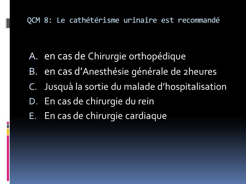 QCM 8: Le cathétérisme urinaire est recommandé