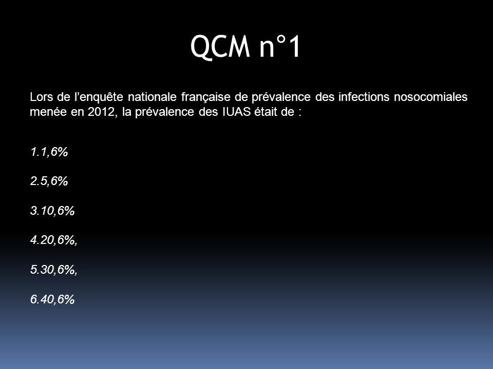 QCM n°1 Lors de l'enquête nationale française de prévalence des infections nosocomiales menée en 2012, la prévalence des IUAS était de :