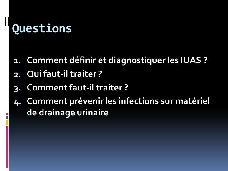 Questions Comment définir et diagnostiquer les IUAS