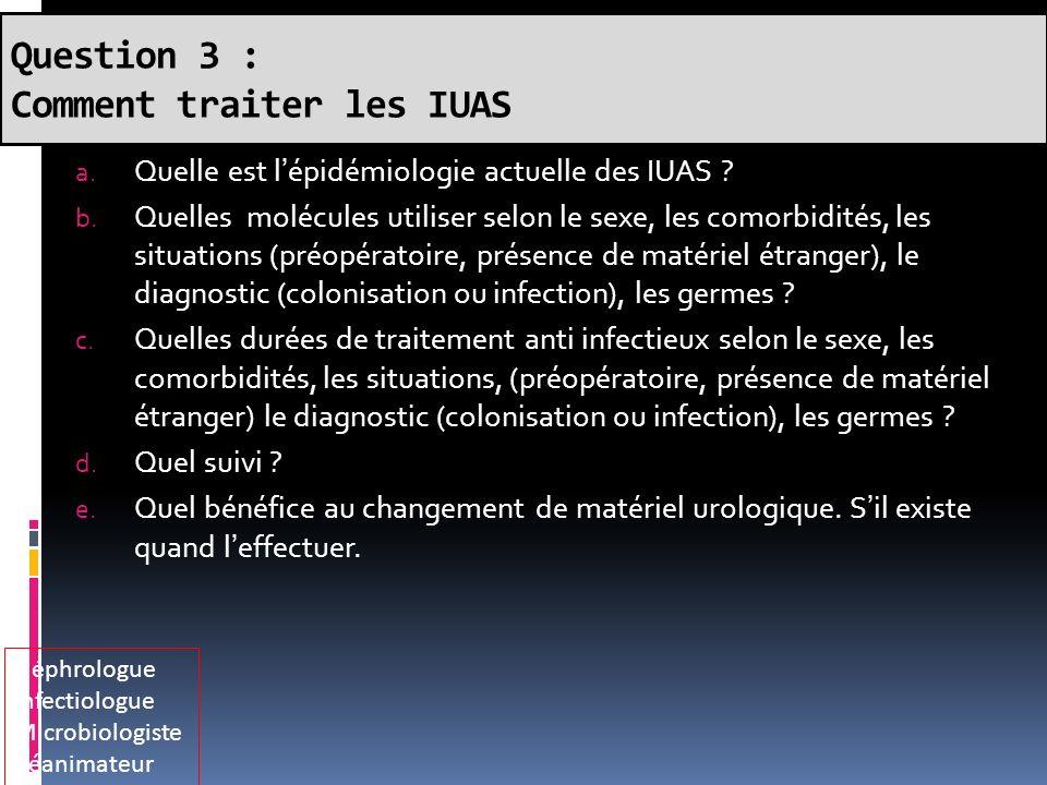 Question 3 : Comment traiter les IUAS