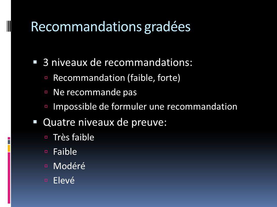 Recommandations gradées