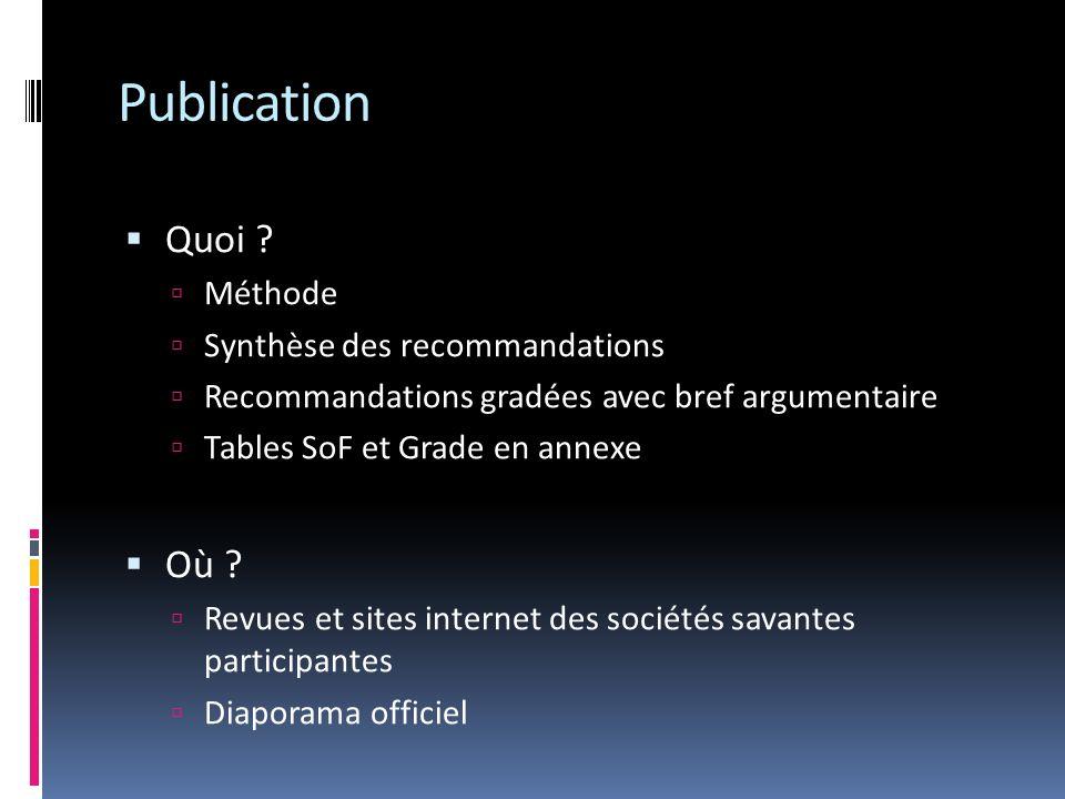 Publication Quoi Où Méthode Synthèse des recommandations