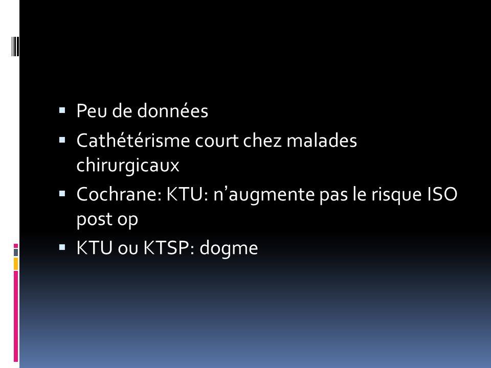 Peu de données Cathétérisme court chez malades chirurgicaux. Cochrane: KTU: n'augmente pas le risque ISO post op.