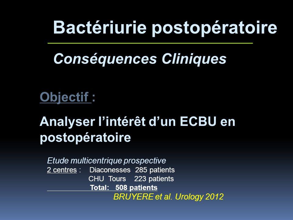 Bactériurie postopératoire