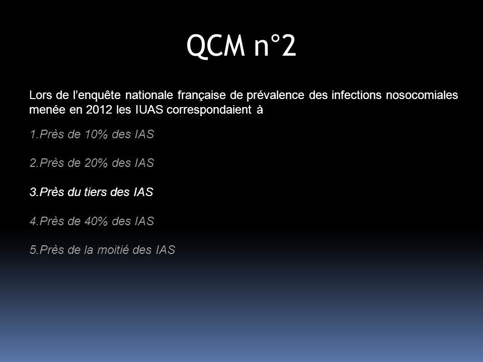 QCM n°2 Lors de l'enquête nationale française de prévalence des infections nosocomiales menée en 2012 les IUAS correspondaient à.
