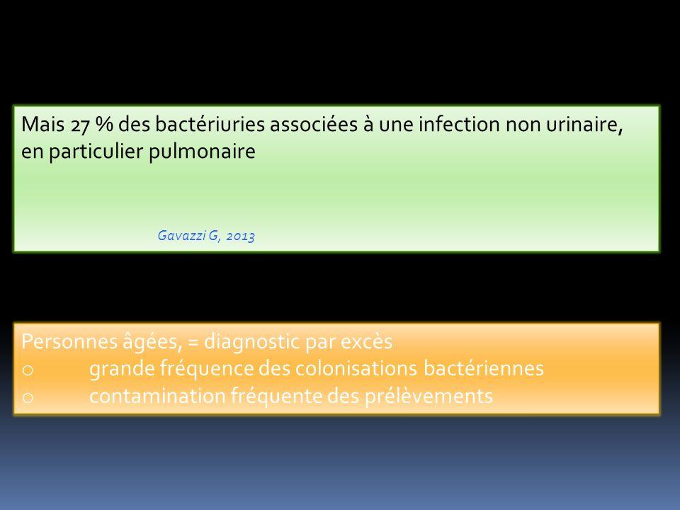 Mais 27 % des bactériuries associées à une infection non urinaire, en particulier pulmonaire
