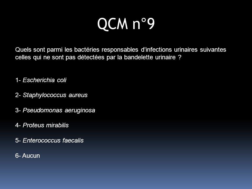 QCM n°9 Quels sont parmi les bactéries responsables d'infections urinaires suivantes celles qui ne sont pas détectées par la bandelette urinaire