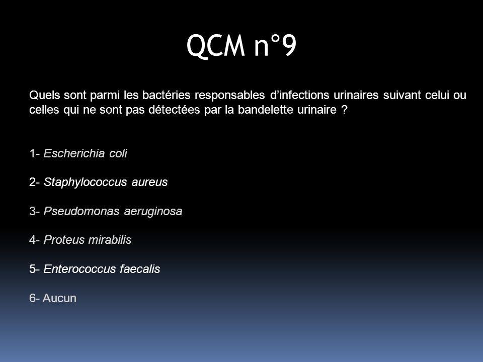 QCM n°9
