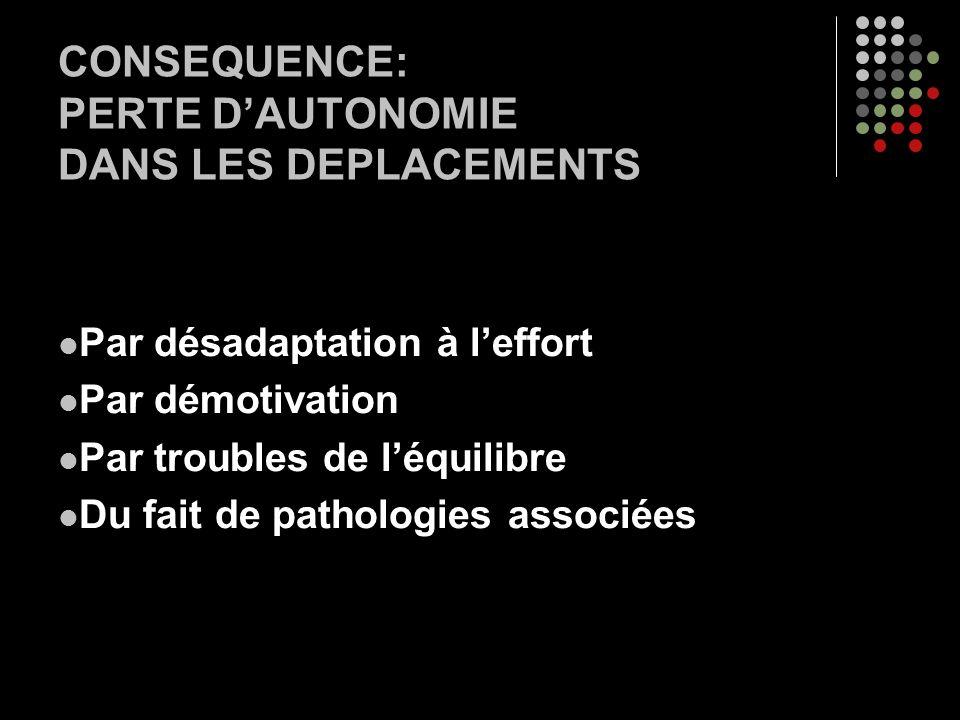 CONSEQUENCE: PERTE D'AUTONOMIE DANS LES DEPLACEMENTS