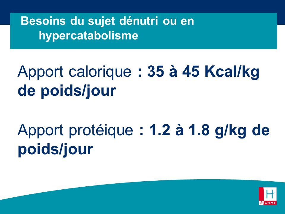 Besoins du sujet dénutri ou en hypercatabolisme