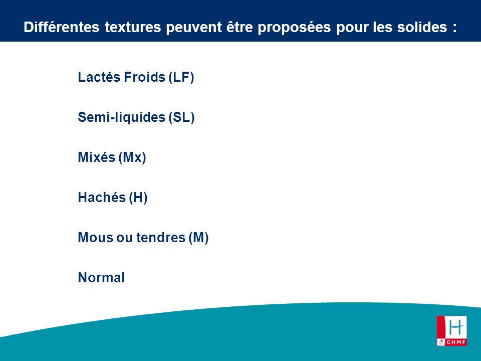 Différentes textures peuvent être proposées pour les solides :